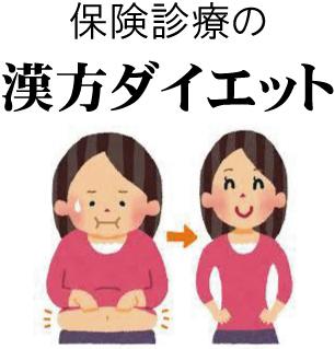 ダイエット漢方外来のイメージ